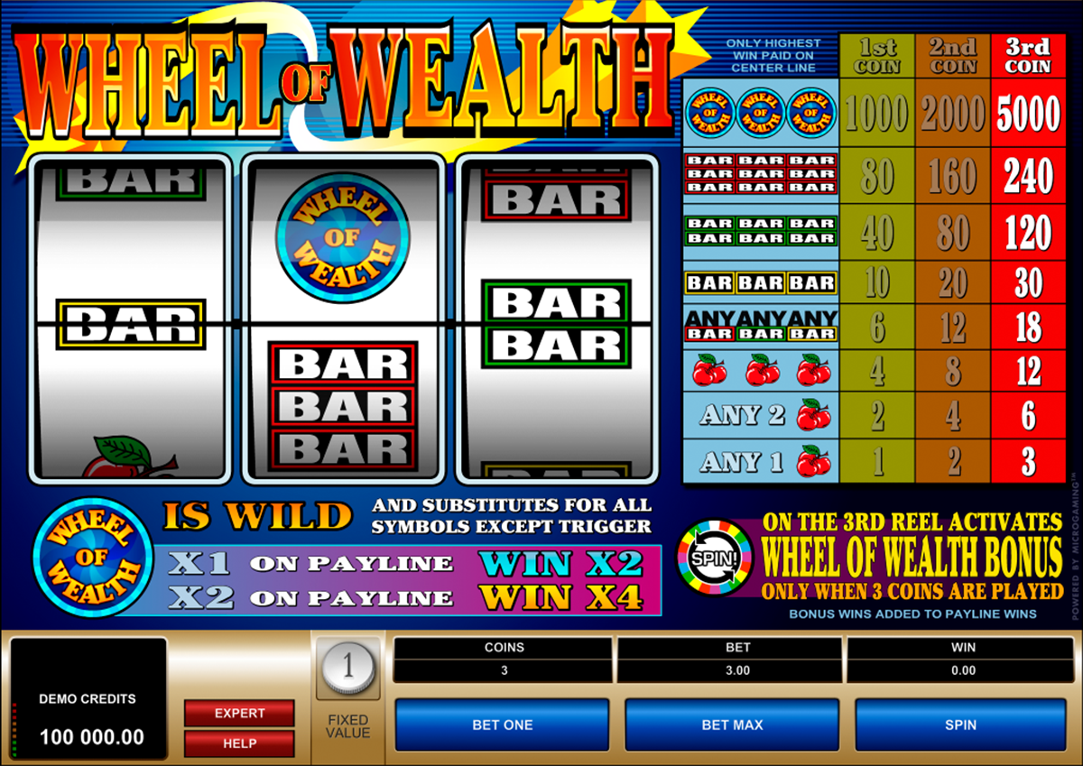 wheel of wealth microgaming online slots
